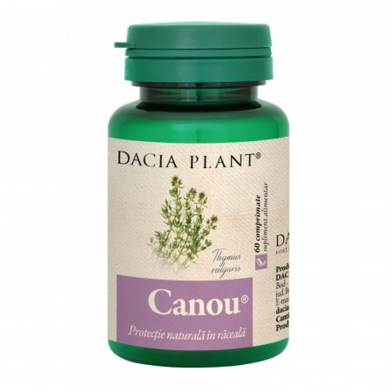 Canou (60 capsule), Dacia Plant