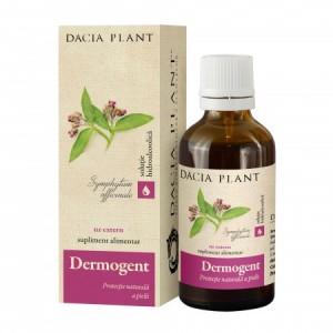 Dermogent tinctura (50 ml), Dacia Plant