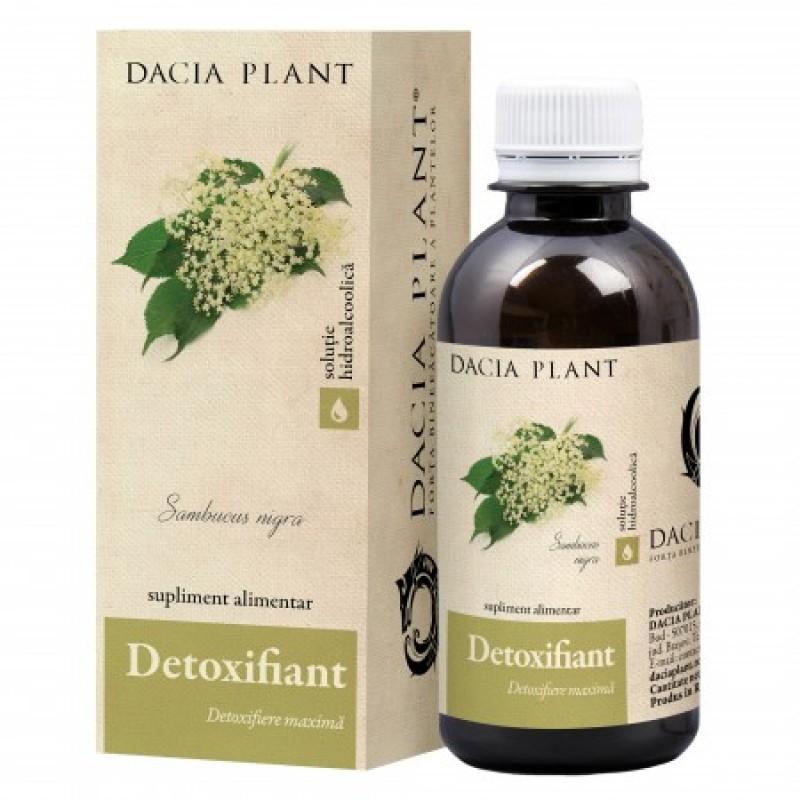 Detoxifiant (200ml), Dacia Plant